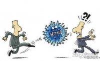 面对H7N9禽流感疫情不可怕 正确